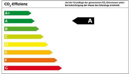 Energieeffizienklasse A