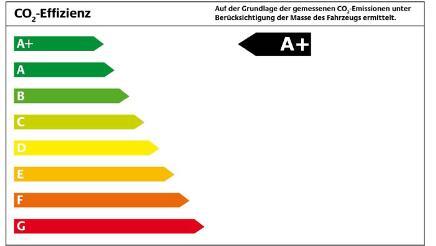 Energieeffizienklasse A_PLUS