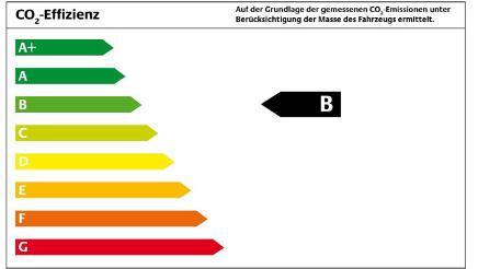 Energieeffizienklasse B