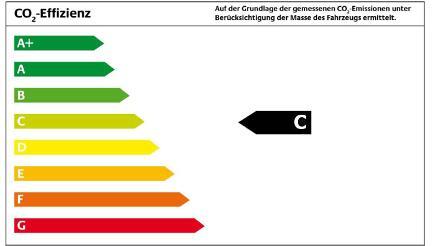 Energieeffizienklasse C