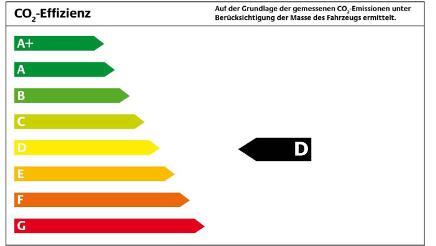 Energieeffizienklasse D