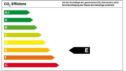 Energieeffizienklasse E