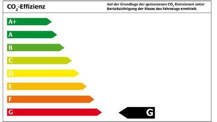 Energieeffizienklasse G