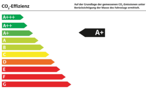 CO₂ Label A+
