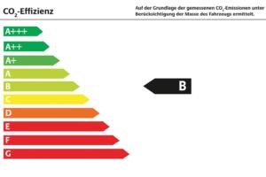 CO₂ Label B