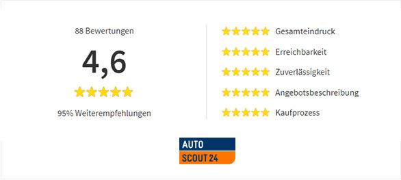 Autoscout24 Bewertungen
